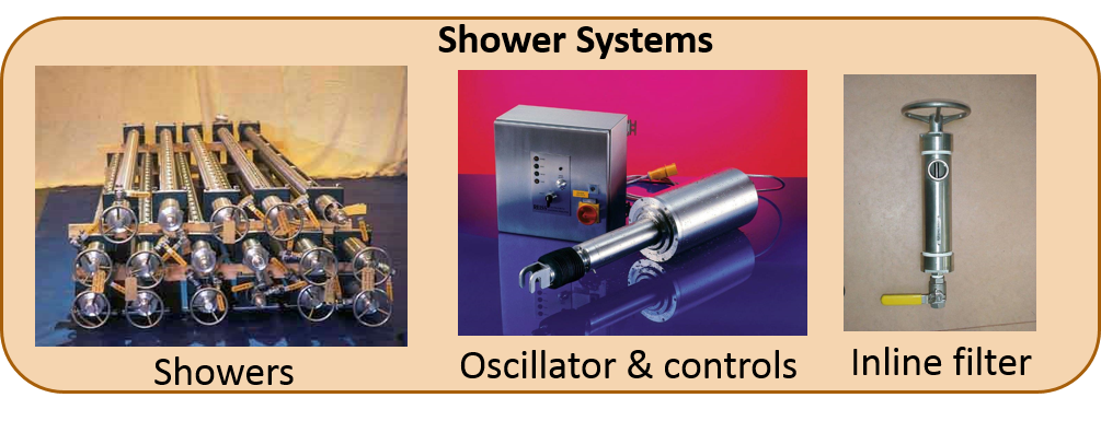 shower-systems